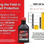AMSOIL Proof of protection