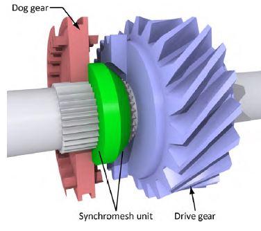 synchromesh unit