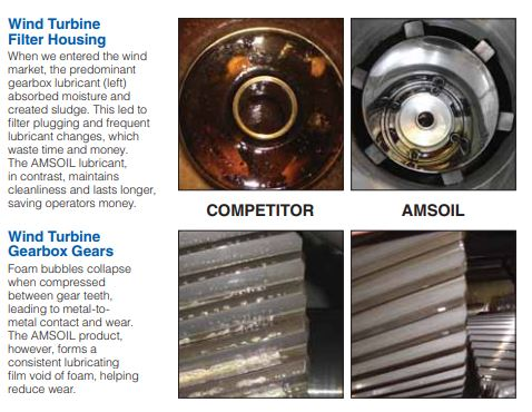 wind turbine gearboxes rely on AMSOIL for profits and efficiency.